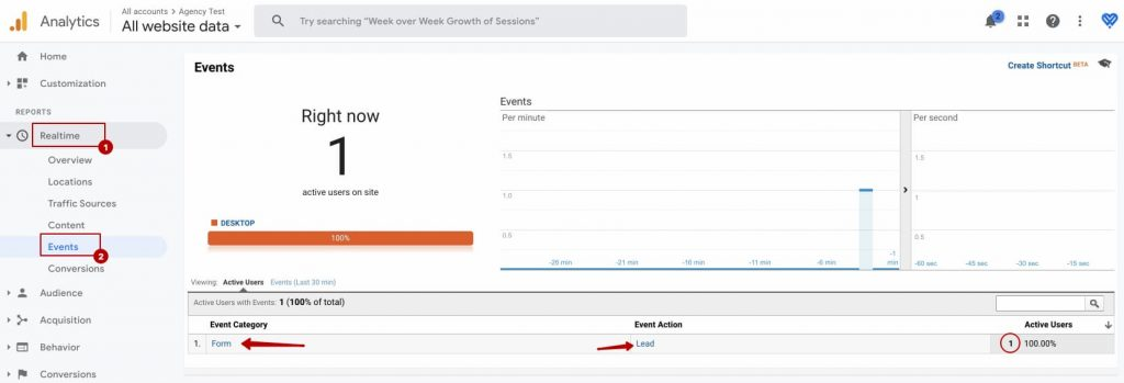 Google Analytics realtime events